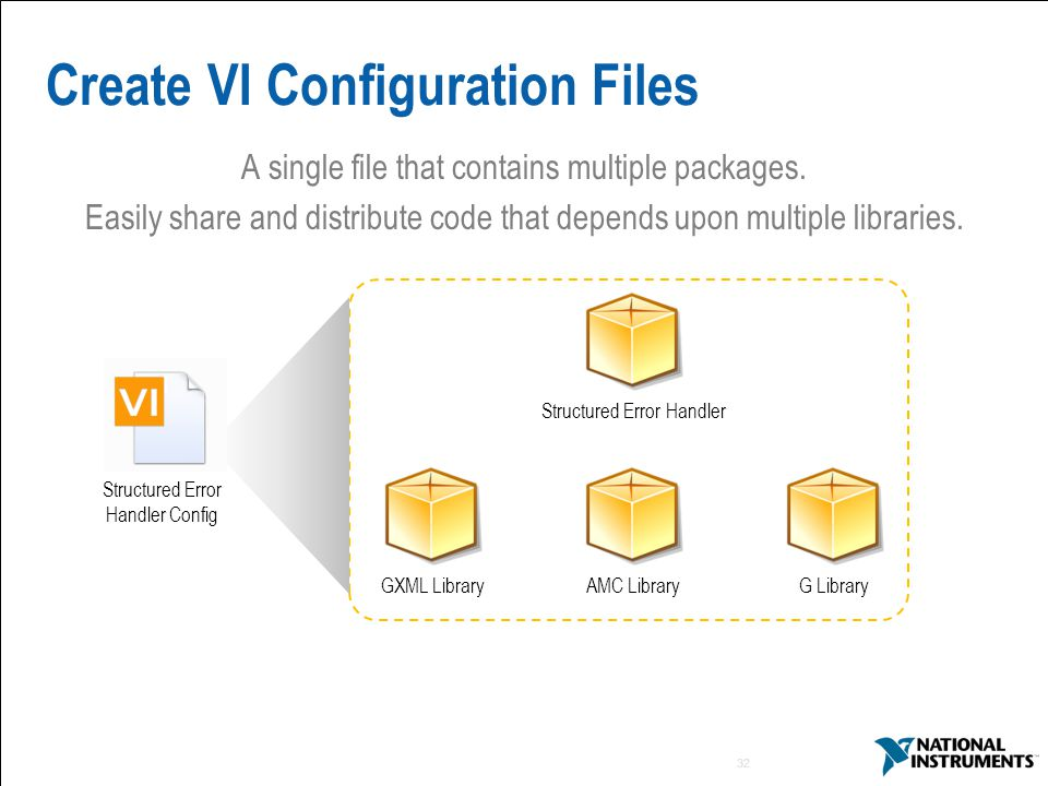 32 Structured Error Handler GXML Library Create VI Configuration Files AMC LibraryG Library A single file that contains multiple packages.