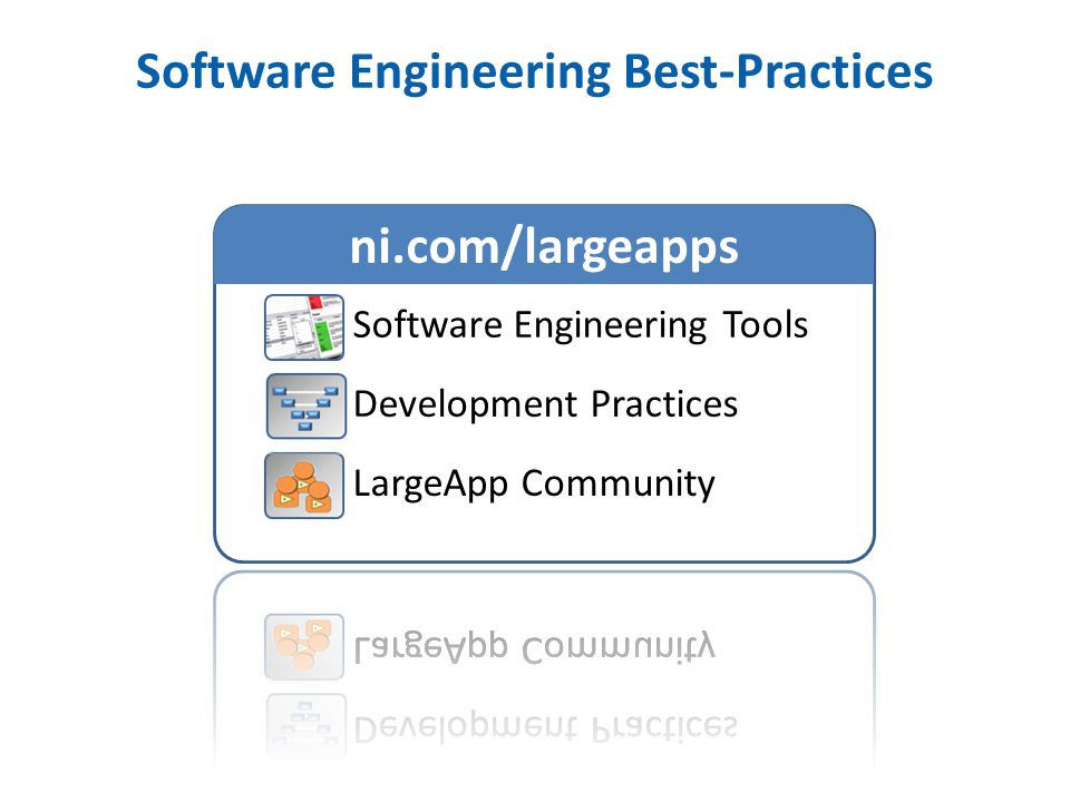 Software Engineering Best-Practices