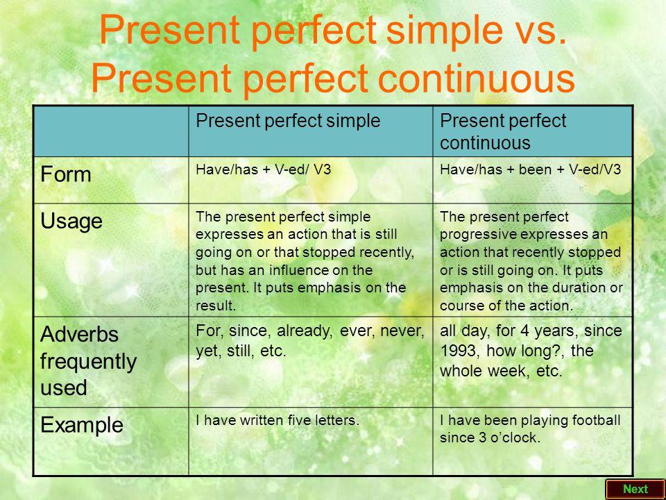 present perfect x present perfect continuous