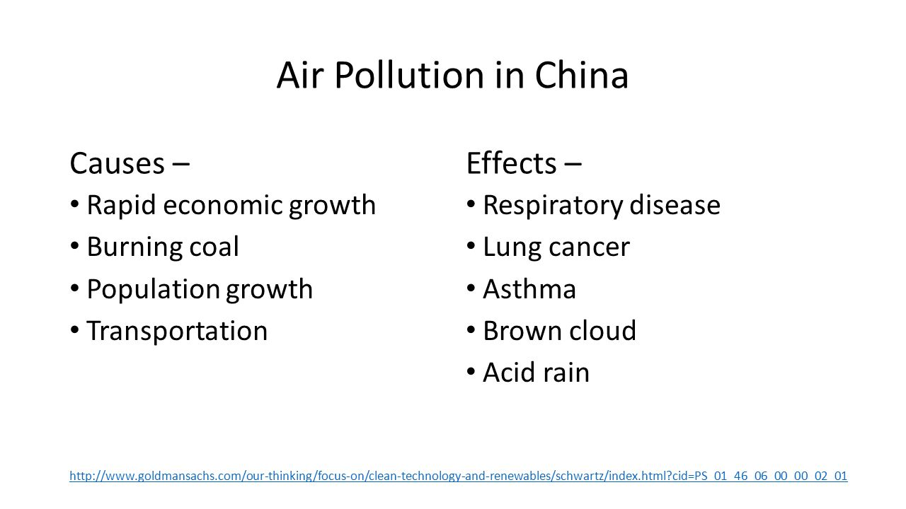 pollution which is caused by overpopulation That's what the human population has successfully been doing for thousands and if not the majority is caused by factors which the poor themselves often have no.