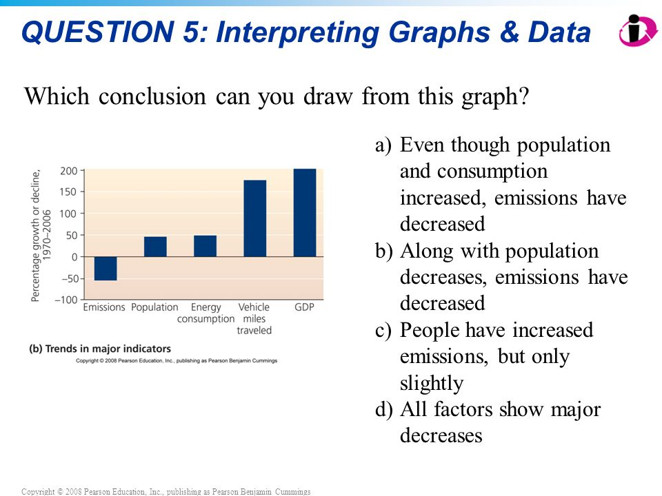 Copyright © 2008 Pearson Education, Inc., publishing as Pearson Benjamin Cummings QUESTION 5: Interpreting Graphs & Data Which conclusion can you draw from this graph.