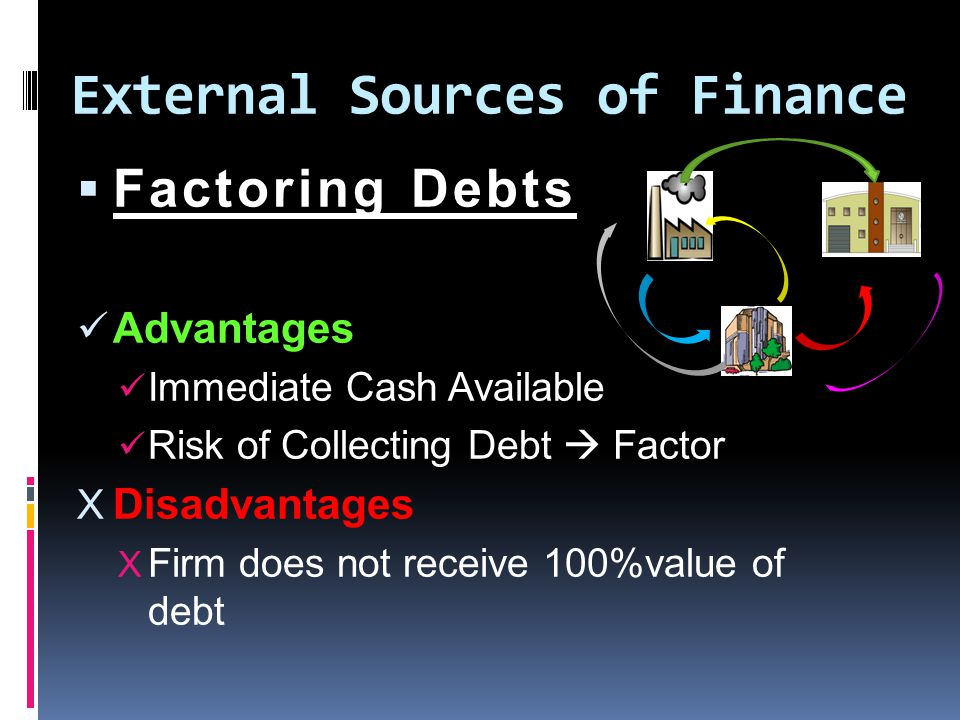 External Sources of Finance  Factoring Debts Advantages Immediate Cash Available Risk of Collecting Debt  Factor X Disadvantages X Firm does not receive 100%value of debt