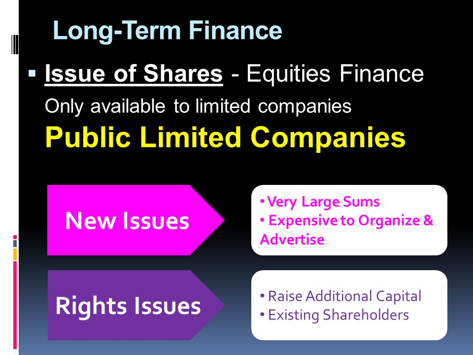 Long-Term Finance  Issue of Shares - Equities Finance Only available to limited companies Public Limited Companies New Issues Rights Issues Very Large Sums Expensive to Organize & Advertise Raise Additional Capital Existing Shareholders