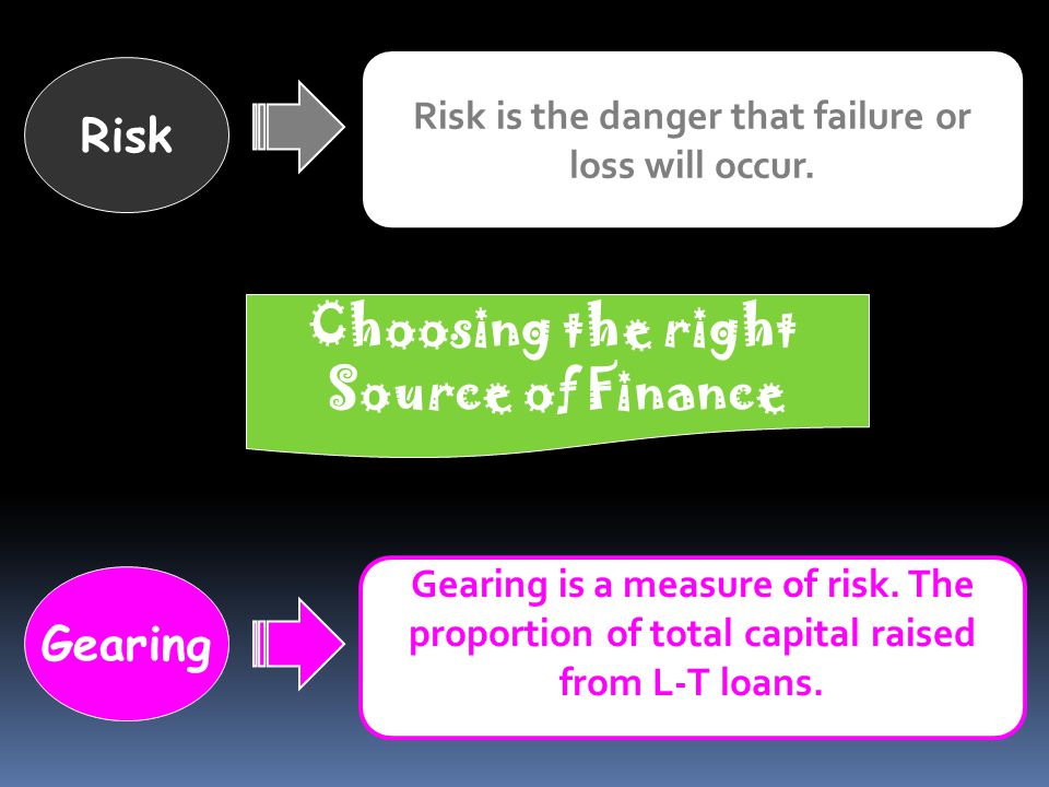 Choosing the right Source of Finance Risk Gearing Risk is the danger that failure or loss will occur.