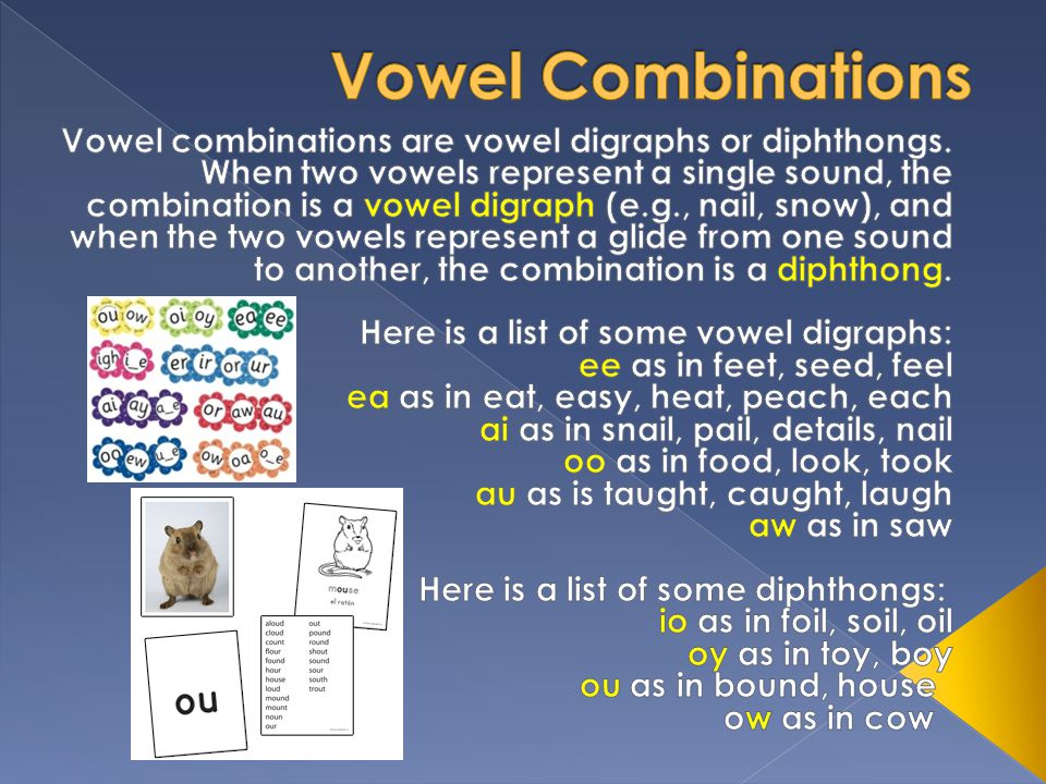 Teachers can display pictures that begin with the long vowel sound.