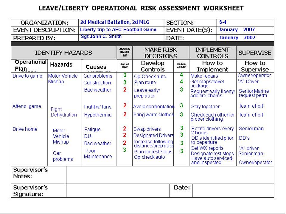 Risk Management Worksheet Example Delibertad – Composite Risk Management Worksheet