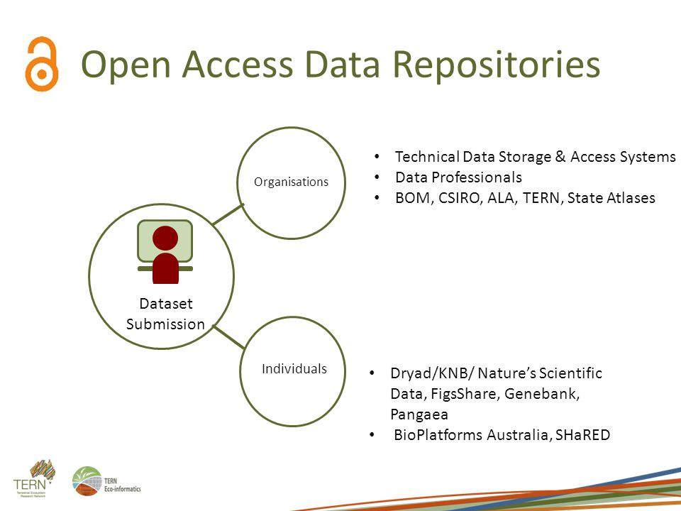 open access and our system of Author services with you every step of there are a number of ways you can make your work open access watch our video to learn more about the benefits of open.