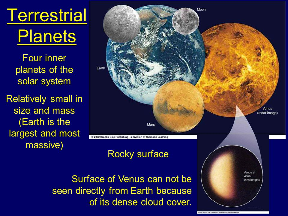 Terrestrial Planets Four inner planets of the solar system Relatively small in size and mass (Earth is the largest and most massive) Rocky surface Surface of Venus can not be seen directly from Earth because of its dense cloud cover.