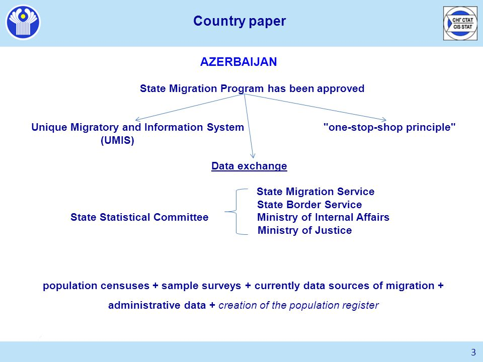 3 AZERBAIJAN State Migration Program has been approved Unique Migratory and Information System one-stop-shop principle (UMIS) Data exchange State Migration Service State Border Service State Statistical Committee Ministry of Internal Affairs Ministry of Justice population censuses + sample surveys + currently data sources of migration + administrative data + creation of the population register Country paper
