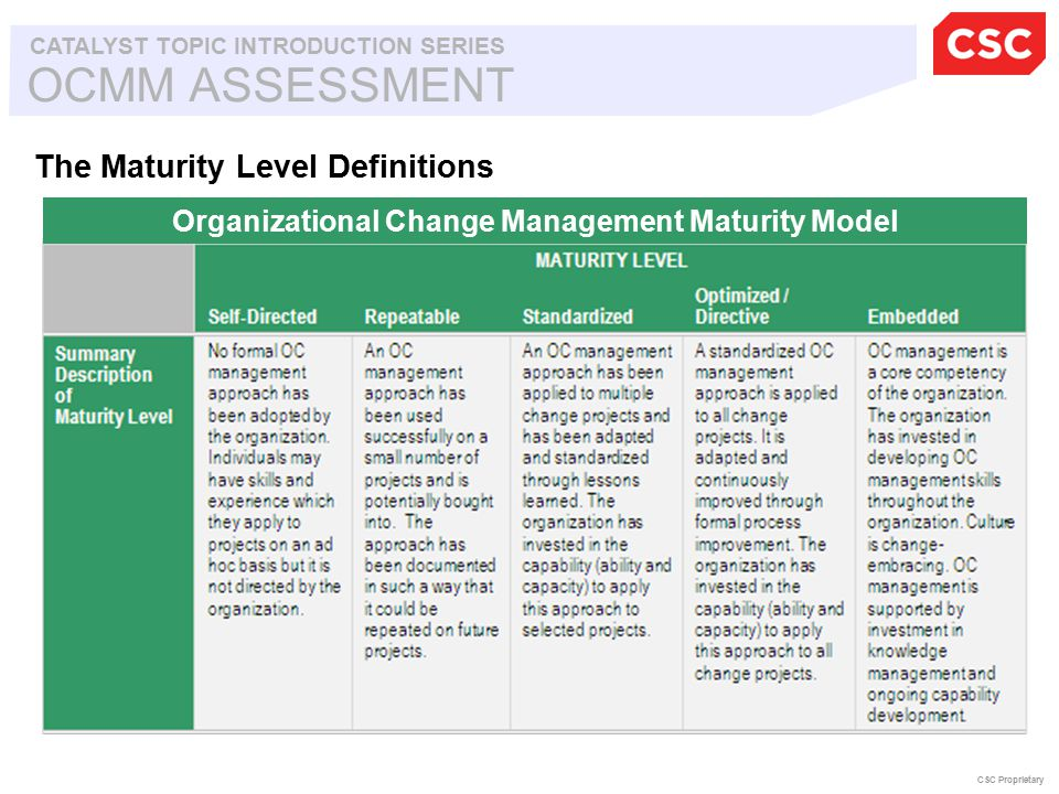 OCMM ASSESSMENT CATALYST TOPIC INTRODUCTION SERIES CSC Proprietary The Maturity Level Definitions Organizational Change Management Maturity Model