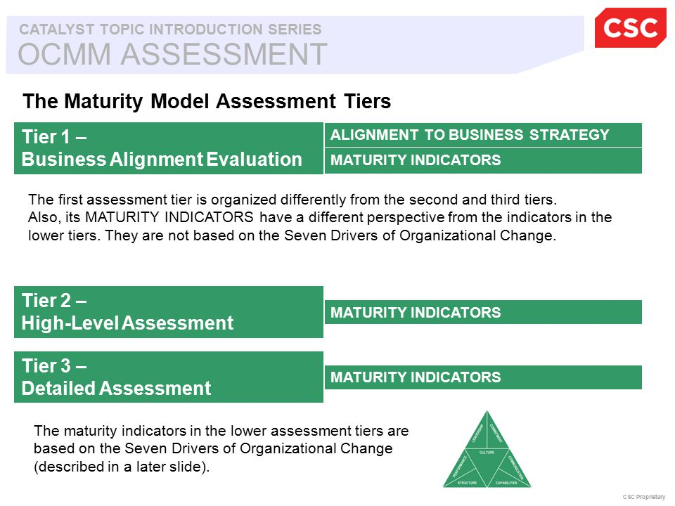 OCMM ASSESSMENT CATALYST TOPIC INTRODUCTION SERIES CSC Proprietary The first assessment tier is organized differently from the second and third tiers.