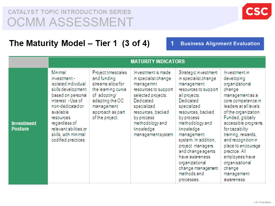 OCMM ASSESSMENT CATALYST TOPIC INTRODUCTION SERIES CSC Proprietary The Maturity Model – Tier 1 (3 of 4)