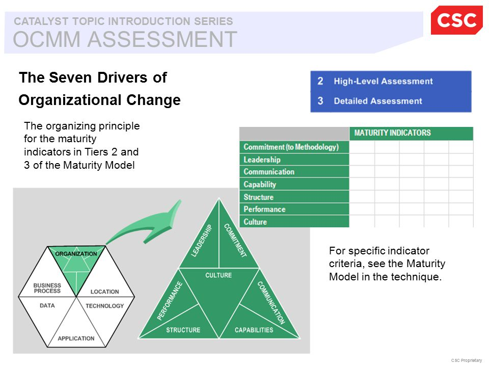 OCMM ASSESSMENT CATALYST TOPIC INTRODUCTION SERIES CSC Proprietary The Seven Drivers of Organizational Change The organizing principle for the maturity indicators in Tiers 2 and 3 of the Maturity Model For specific indicator criteria, see the Maturity Model in the technique.