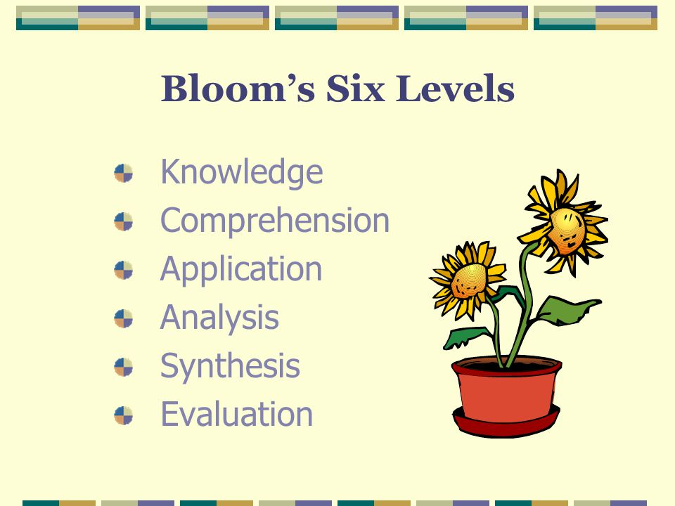 Knowledge Name List Recognize Choose Label Relate Tell Recall Match Define Level 1 – Recall Remembering previously learned material, recalling facts, terms, basic concepts from stated text