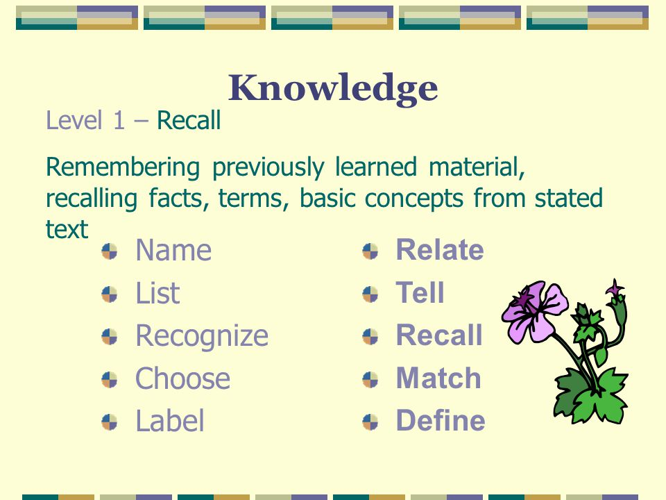 Did you answer... 4. Comprehension 5. Knowledge 6. Analysis