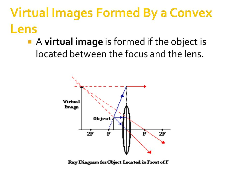 Virtual Images Formed By a Convex Lens  A virtual image is formed if the object is located between the focus and the lens.