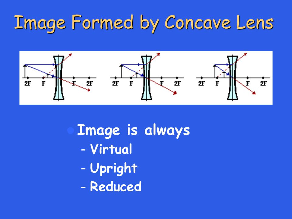 Image Formed by Concave Lens Image is always – Virtual – Upright – Reduced