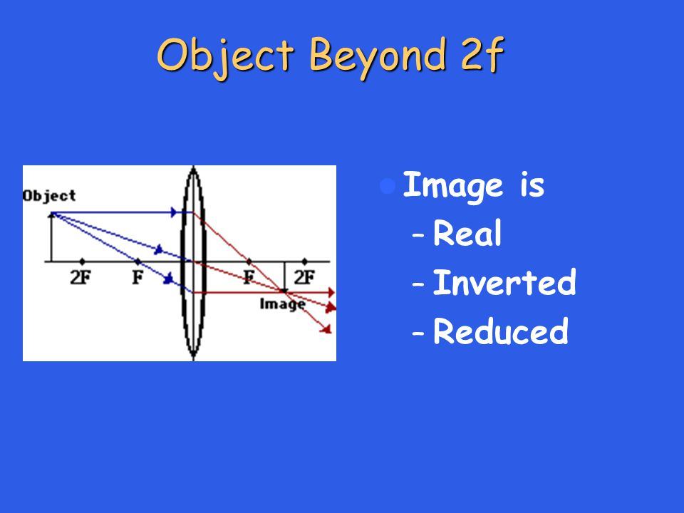 Object Beyond 2f Image is – Real – Inverted – Reduced