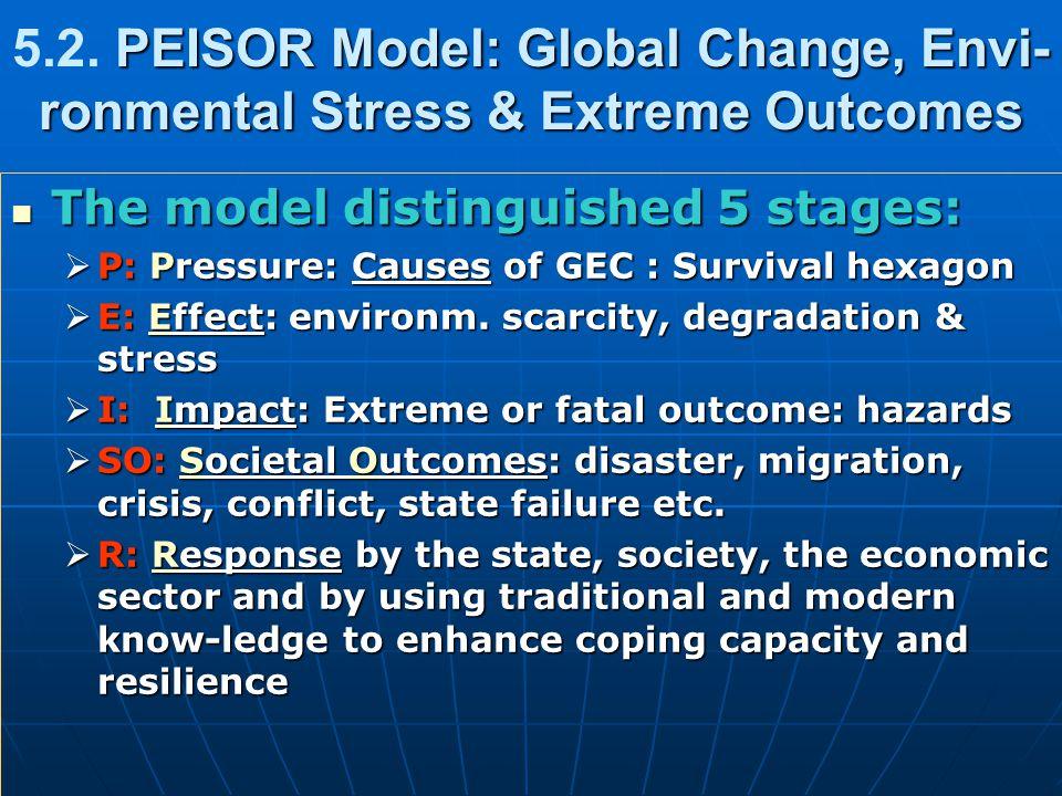PEISOR Model: Global Change, Envi- ronmental Stress & Extreme Outcomes 5.2.
