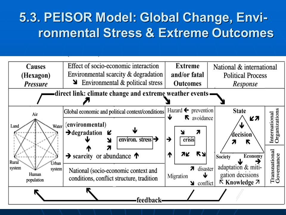 5.3. PEISOR Model: Global Change, Envi- ronmental Stress & Extreme Outcomes