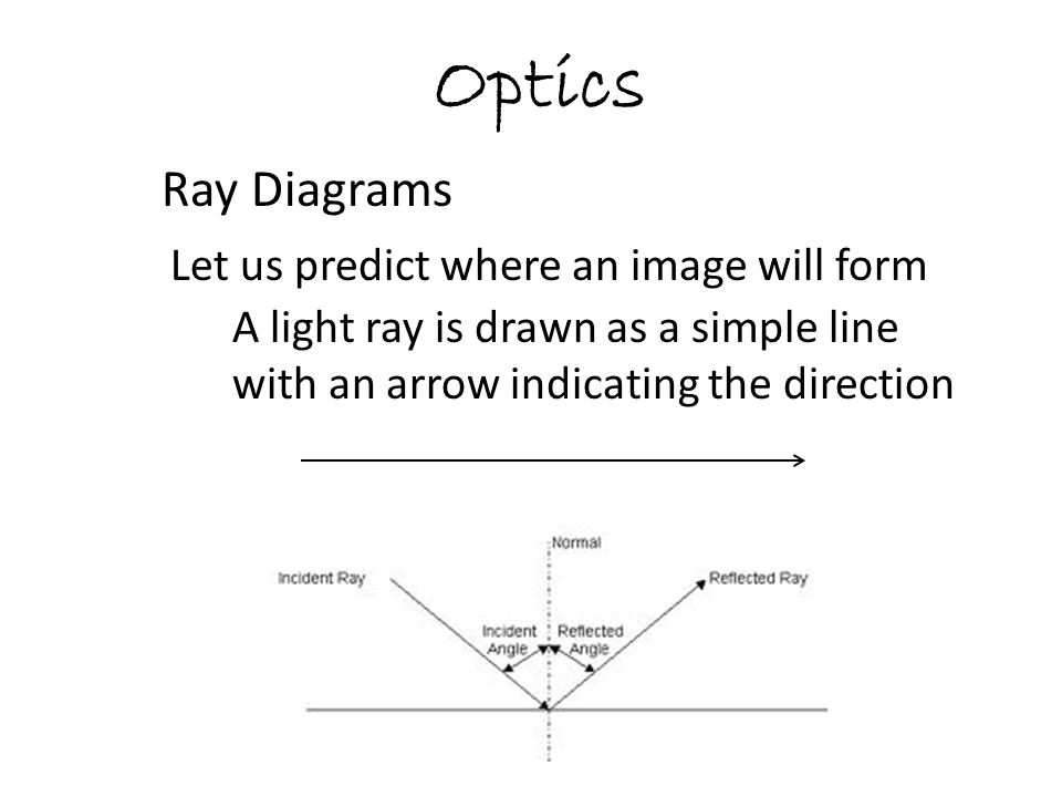 Optics Ray Diagrams Let us predict where an image will form A light ray is drawn as a simple line with an arrow indicating the direction
