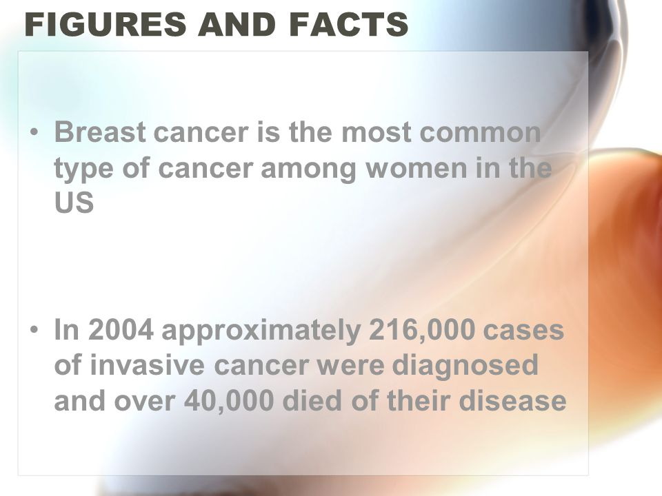 breast cancer among women and the importance of early detection Breast cancer is the second leading cause of cancer deaths among women in the united states early detection is important for a successful outcome, and mammography is the best way to diagnose the disease early.