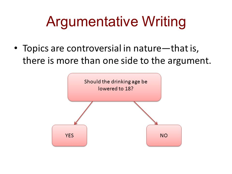 Controversial Argumentative Essay Topics