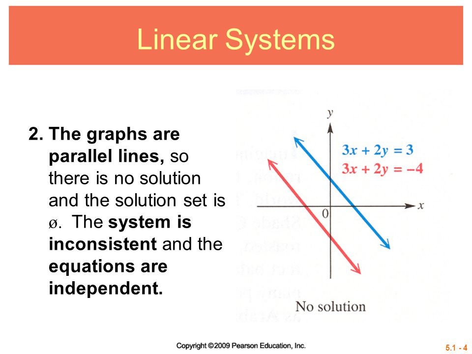 Linear Systems 2.