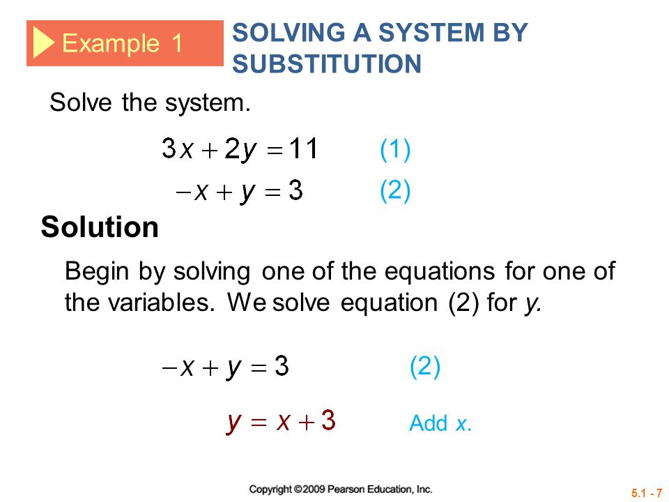 Example 1 SOLVING A SYSTEM BY SUBSTITUTION Solve the system.
