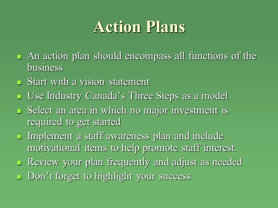 Waste management business plan