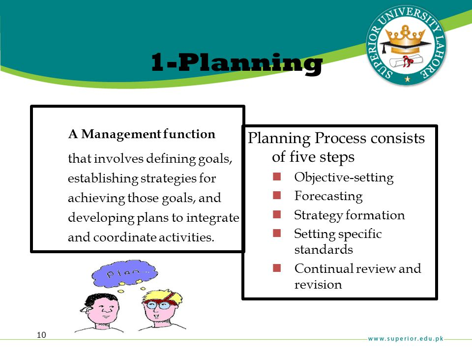 10 1-Planning A Management function that involves defining goals, establishing strategies for achieving those goals, and developing plans to integrate