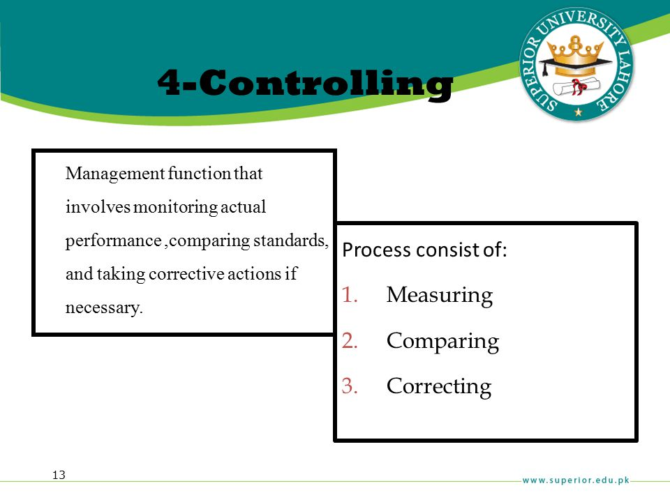 13 4-Controlling Management function that involves monitoring actual performance,comparing standards, and taking corrective actions if necessary. Proc