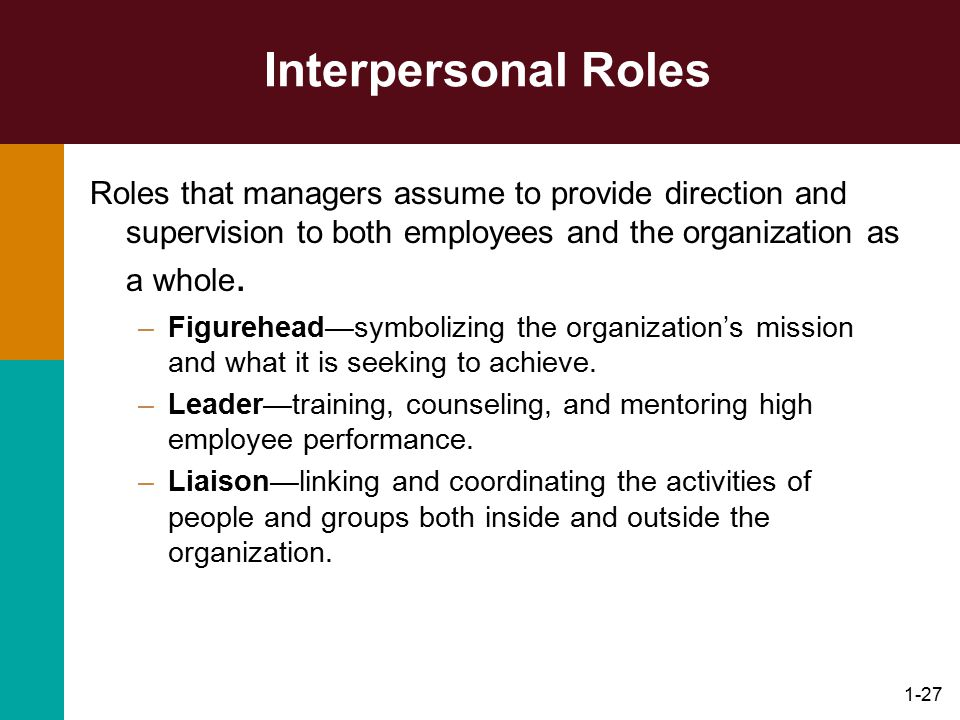 1-27 Interpersonal Roles Roles that managers assume to provide direction and supervision to both employees and the organization as a whole. –Figurehea