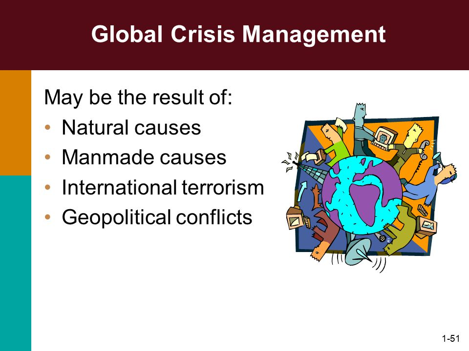 1-51 Global Crisis Management May be the result of: Natural causes Manmade causes International terrorism Geopolitical conflicts