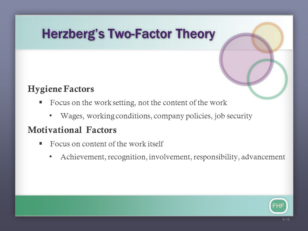 FHF Herzberg's Two-Factor Theory Hygiene Factors  Focus on the work setting, not the content of the work Wages, working conditions, company policies,