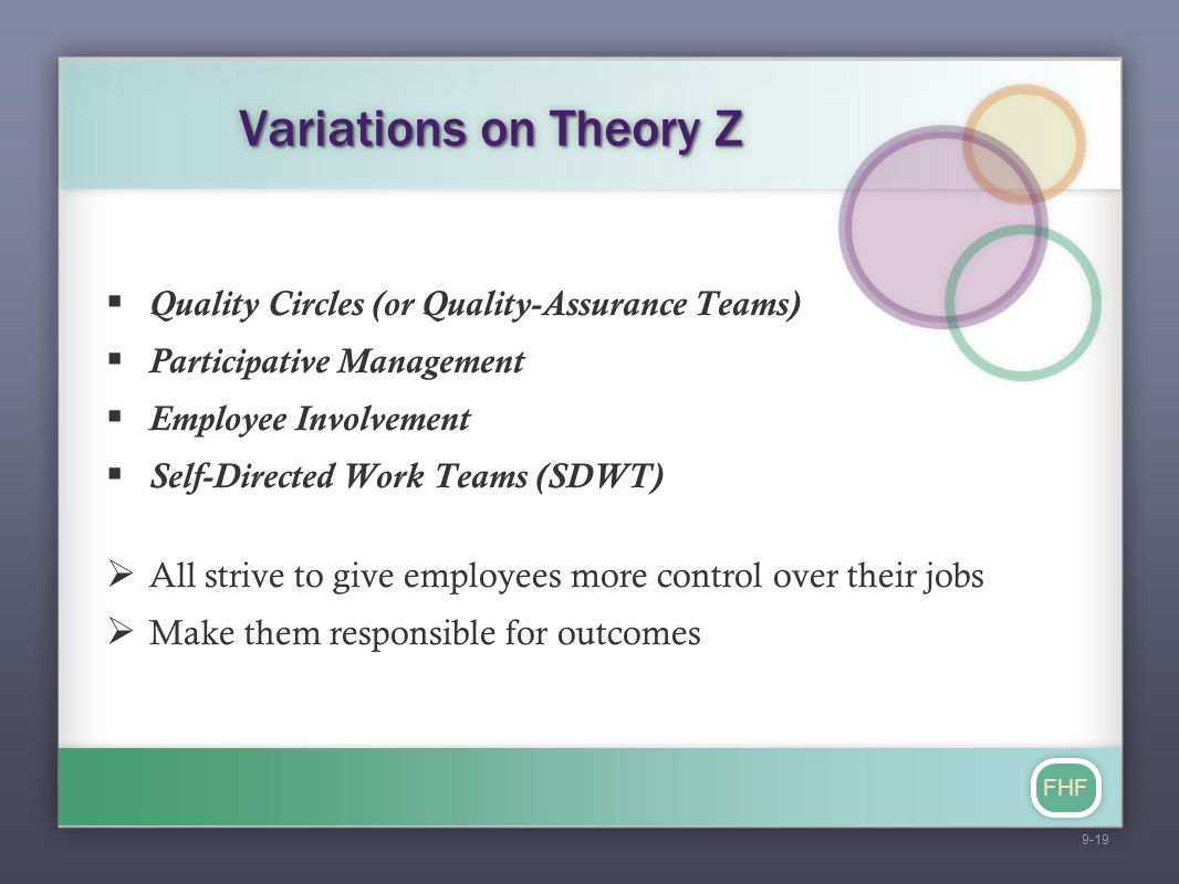 FHF Variations on Theory Z  Quality Circles (or Quality-Assurance Teams)  Participative Management  Employee Involvement  Self-Directed Work Teams