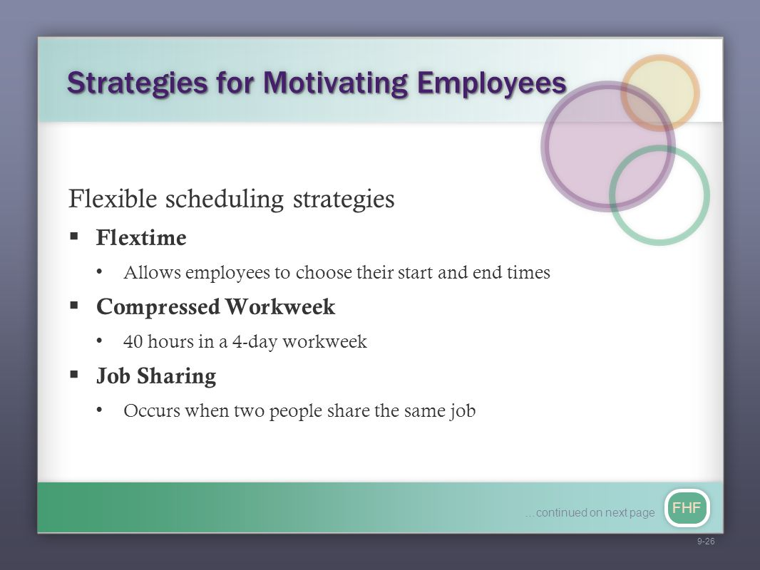 FHF Strategies for Motivating Employees Flexible scheduling strategies  Flextime Allows employees to choose their start and end times  Compressed Wo