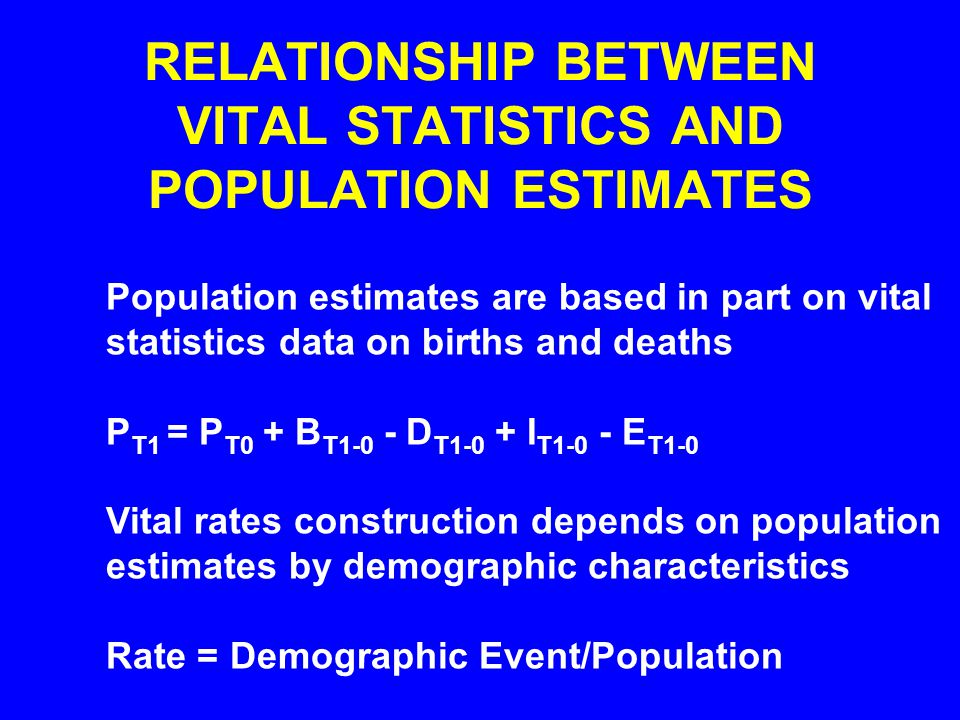RELATIONSHIP BETWEEN VITAL STATISTICS AND POPULATION ESTIMATES Population estimates are based in part on vital statistics data on births and deaths P T1 = P T0 + B T1-0 - D T1-0 + I T1-0 - E T1-0 Vital rates construction depends on population estimates by demographic characteristics Rate = Demographic Event/Population