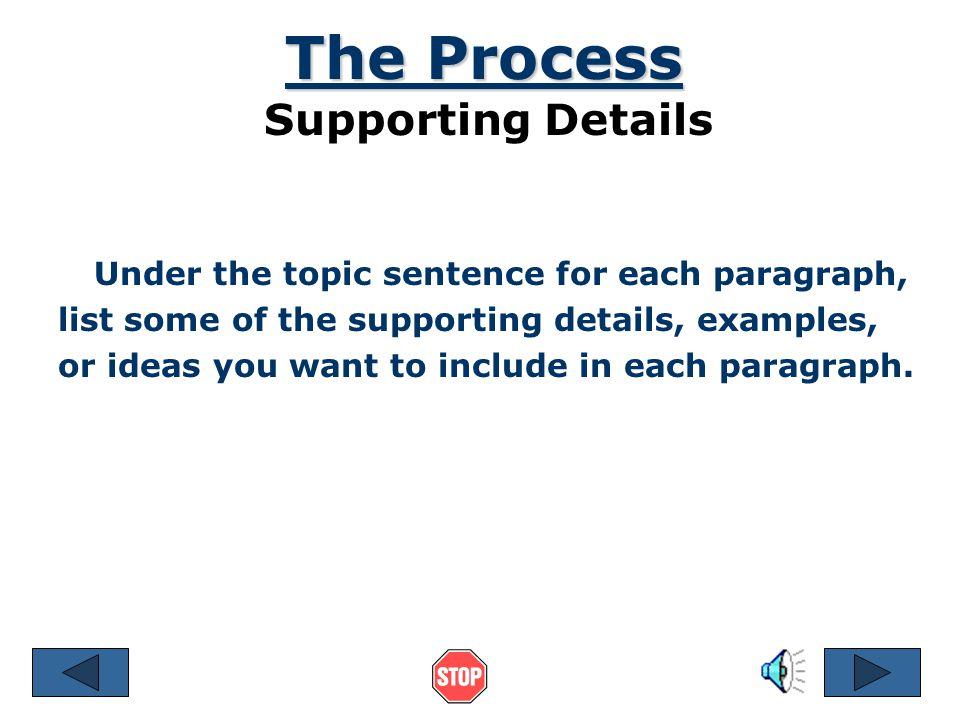 How do I make an outline for an essay?