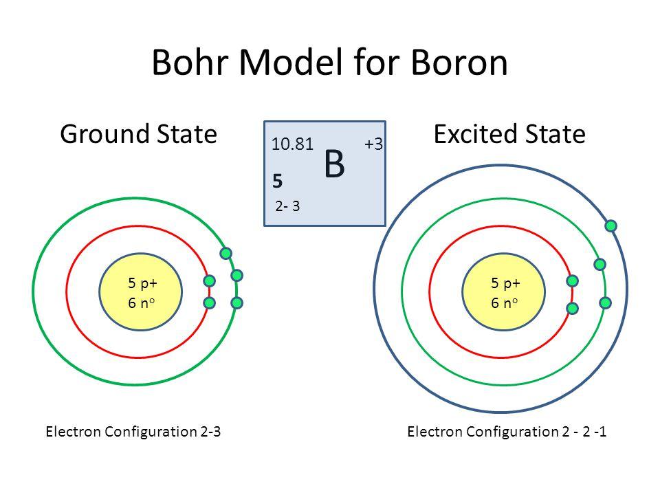 Diagram Of Boron Bohr Model Wiring Library