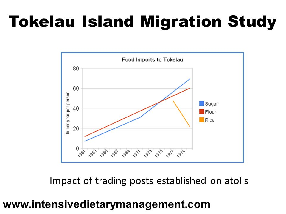 Tokelau Island Migration Study Impact of trading posts established on atolls