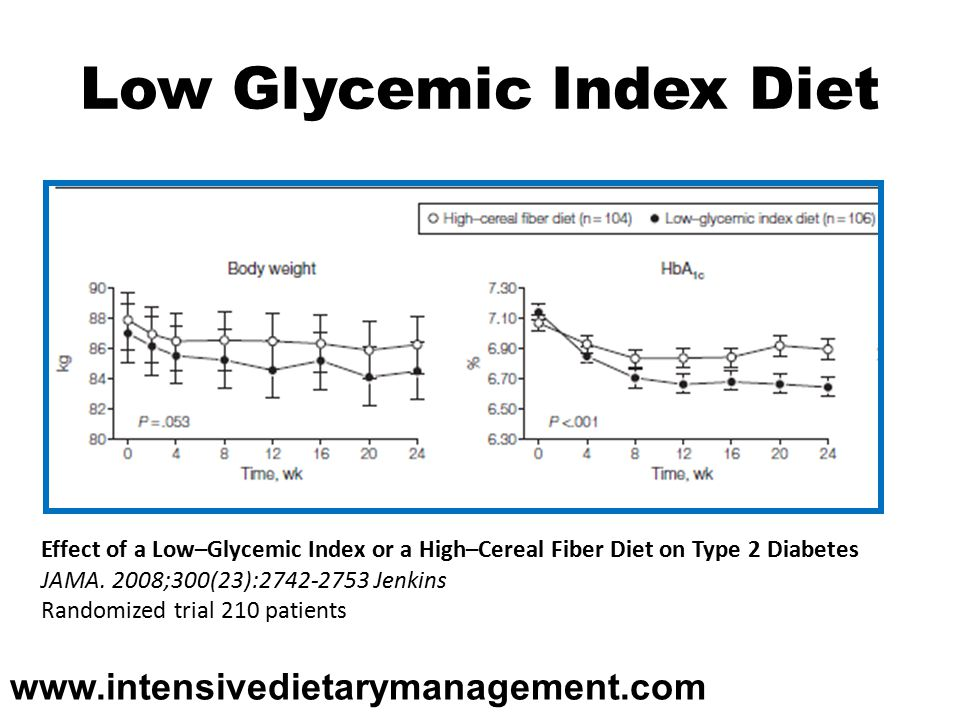 Low Glycemic Index Diet Effect of a Low–Glycemic Index or a High–Cereal Fiber Diet on Type 2 Diabetes JAMA.