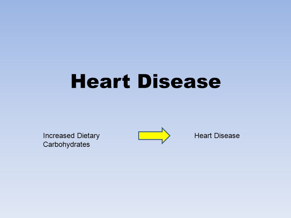 Heart Disease Increased Dietary Carbohydrates Heart Disease