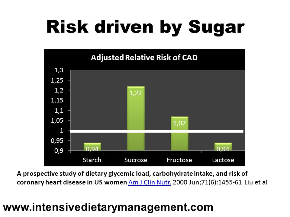 Risk driven by Sugar A prospective study of dietary glycemic load, carbohydrate intake, and risk of coronary heart disease in US women Am J Clin Nutr.