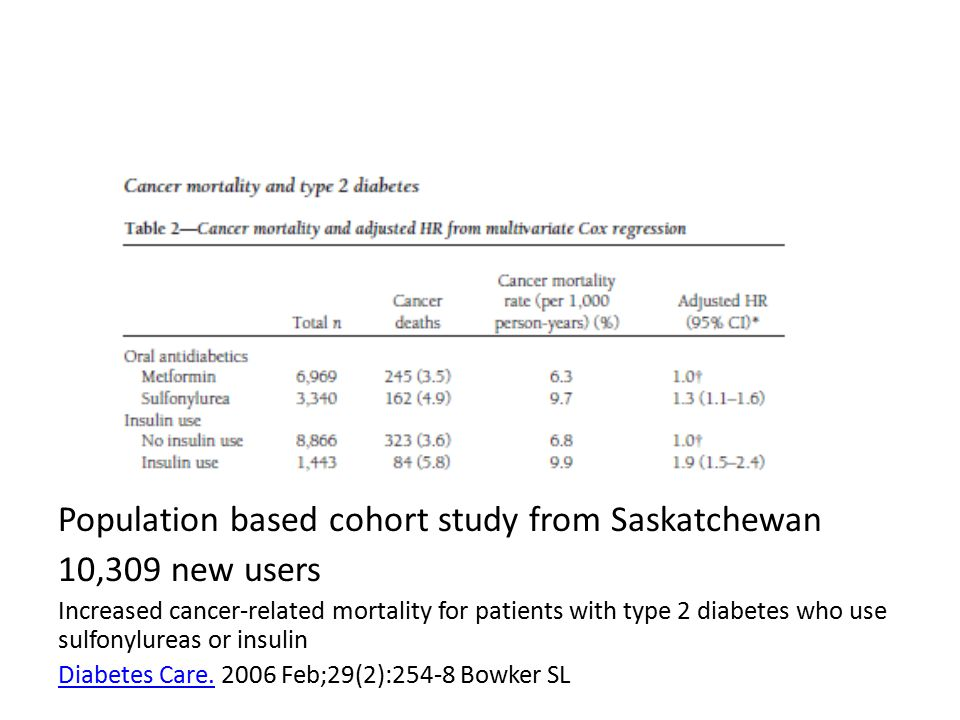 Population based cohort study from Saskatchewan 10,309 new users Increased cancer-related mortality for patients with type 2 diabetes who use sulfonylureas or insulin Diabetes Care.Diabetes Care.