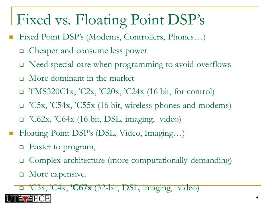 fixed point dsp software