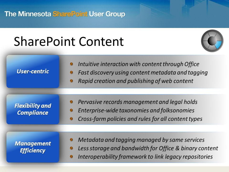 SharePoint Content Management Efficiency Flexibility and Compliance User-centric