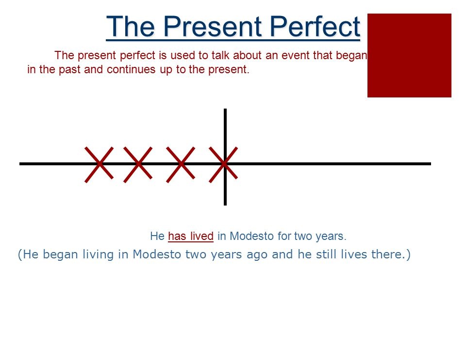 The Present Perfect The present perfect is used to talk about an event that began in the past and continues up to the present.