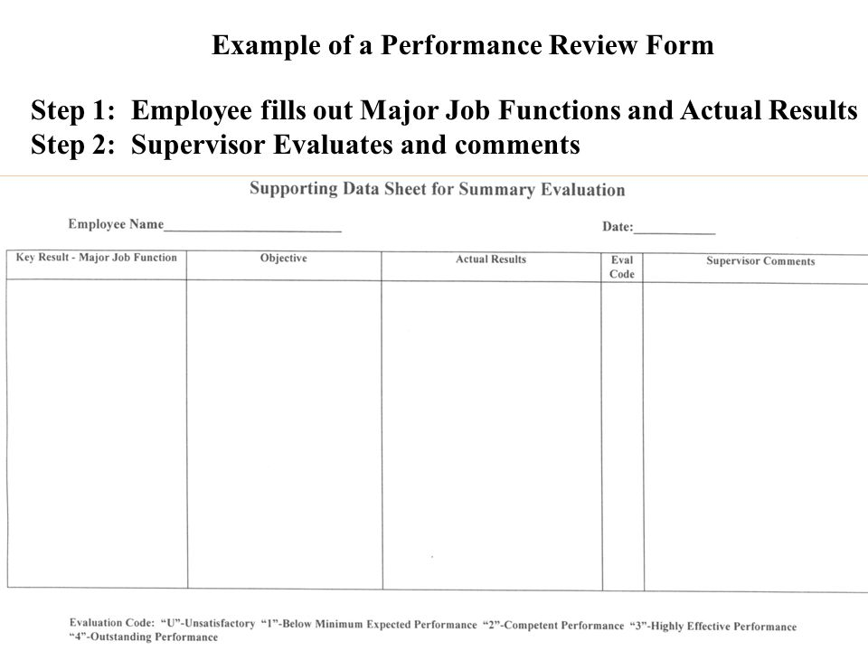 Sample Recommendation Letter Employee Performance - Cover Letter