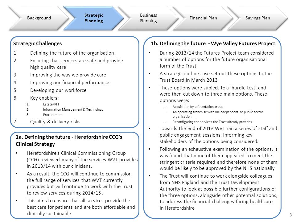 Nhs business plan template